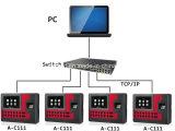 Terminale di presenza di tempo del TCP/IP del software, portatile
