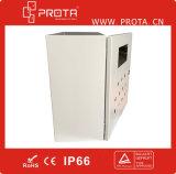 Panel de control Caja eléctrica