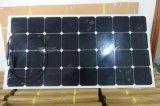 ETFE 애완 동물 질을%s 가진 Sunpower 연약한 유연한 탄력 있는 Foldable 구부릴 수 있는 태양 전지판