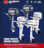 ジェット機のボートの工場価格のためのモーター