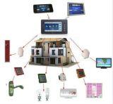 Sistema senza fili astuto di automazione domestica di Tianjin Tyt Zigbee