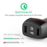 Anker 36W удваивает заряжатель автомобиля USB