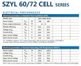 poly module photovoltaïque de panneau de la pile 200W solaire avec le prix usine