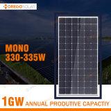 Изготовления панели солнечных батарей Morego Monosilicon 330W-335W в Китае