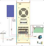 eingebauter Controller 48VDC der Ladung-3000W zu 220VAC weg Rasterfeld-vom hybriden Sonnenenergie-Inverter