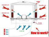 Aria-Dispositivo di raffreddamento indipendente della serra del rifornimento idrico 220V