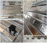 Hot DIP plate-forme d'échafaudage métallique en acier galvanisé avec brevet