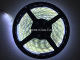 RGBW LED Streifen für Fahrrad