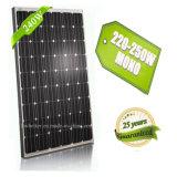 Mono панель солнечных батарей 240W с алюминиевыми изготовлениями рамки панели солнечных батарей в Китае для системы 200kw