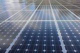 3.2mm 4mmの太陽系のための超明確な緩和された太陽電池パネルガラス
