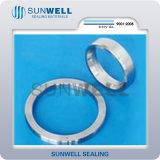 De aangepaste Ovale Ring van Rtj Rtj van de Pakkingen van de Ring Gezamenlijke