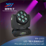 indicatore luminoso capo mobile del grande obiettivo di 7X12W RGBW 4 In1 LED
