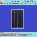 mono painel solar de 18V 25W para o sistema 12V