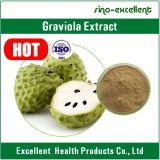 Het natuurlijke Poeder van het Uittreksel van het Fruit Graviola