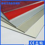 Panneau composé en aluminium de vente chaude utilisé sur le revêtement de mur