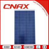 280W un panel solar polivinílico de la eficacia alta de la célula del grado con Ce del TUV
