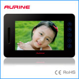 Ableiter-Karten-Abbildung-Speicher videoDoorphone (A4-E8C)