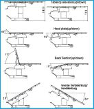 De Hand Hydraulische Werkende Lijst van de röntgenstraal
