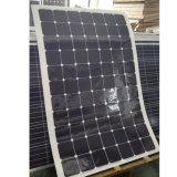 comitato solare semi flessibile 250W/modulo solare con le pile solari di Sunpower
