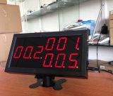 무선 장비 대중음식점 시계 무선 호출 수신기 시스템
