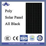 Comitato solare nero con il certificato di TUV