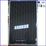 Coletor solar de chapa plana de alta eficiência