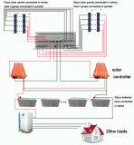 для домашней пользы от электрической системы 20kw фабрики китайской солнечной