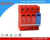 Il codice categoria C Imax 40ka 3+N mette la protezione in fase di impulso di corrente alternata