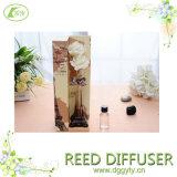 Reedsteuerknüppel-Diffuser- (Zerstäuber)duftstoff-Flaschen Wholesale