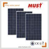 Панель солнечных батарей модуля 100W 120W 150W 200W 250W 300W высокого качества поли солнечная Mono для электростанции