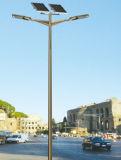 Fabricación 50W todo en un alumbrado público solar del LED