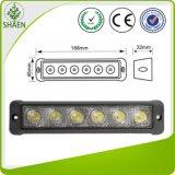 Figura di funzionamento della striscia dell'indicatore luminoso 18W di Epistar LED