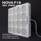 La haute énergie 2015 du nova Series720W DEL élèvent les lumières (le F-16 de NOVA)