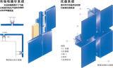 알루미늄 합성 위원회 광저우 4mm