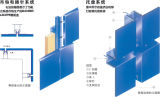 Painel composto de alumínio Guangzhou 4mm