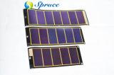paquet de remplissage Rollable du panneau solaire 36W (silicium amorphe, 24V)