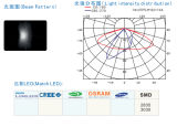 Luz de rua do diodo emissor de luz/lente módulo da lâmpada com o diodo emissor de luz 48 do CREE Osram