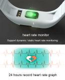 Braccialetti astuti di frequenza cardiaca di disegno di brevetto del Android 4.4