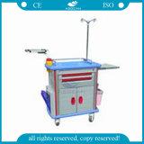 看護の必要性2の引出しの緊急の病院の医学のクラッシュのカート(AG-ET011A1)