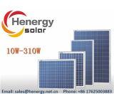 떨어져 격자 세대 시스템을%s 300W 고품질 태양 전지판