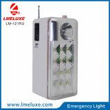 재충전용 LED 긴급 USB FM 라디오 빛