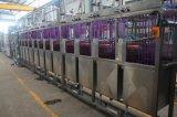 Beutel schnallt Dyeing&Finishing Maschine mit Hochtemperatur um
