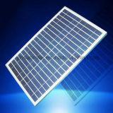 comitato solare 25W per i prodotti solari