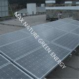 Monocrystalline панель солнечных батарей модуля (панель PV) для гибридной системы