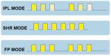 Épilation permanente de laser de diode du chargement initial +808nm de Shr