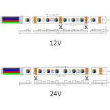 Tira aprovada UL do diodo emissor de luz do RGB SMD5060