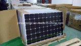 módulo solar del panel solar 40W para el sistema del picovoltio