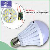 Lâmpada Energy-Saving brilhante super do bulbo do branco 60W 80W
