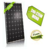 5kw comitato solare solare di successo durevole del sistema 250W