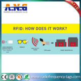 ID 해결책 UHF RFID 꼬리표 어려운 환경에 있는 매우 튼튼한 RFID 레이블 사용법